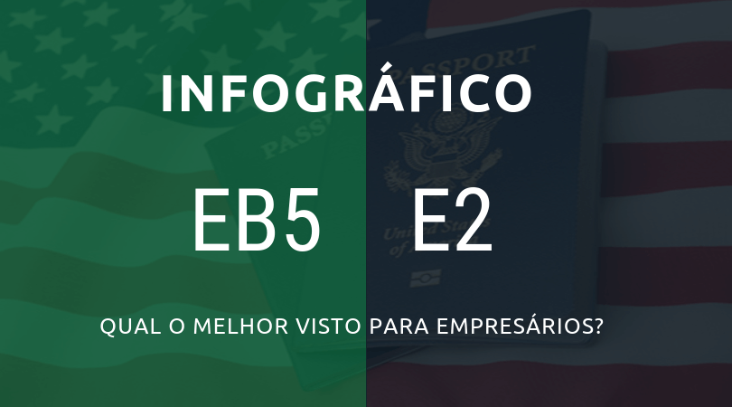 elogroup infografico visto eb5 e2 comparativo