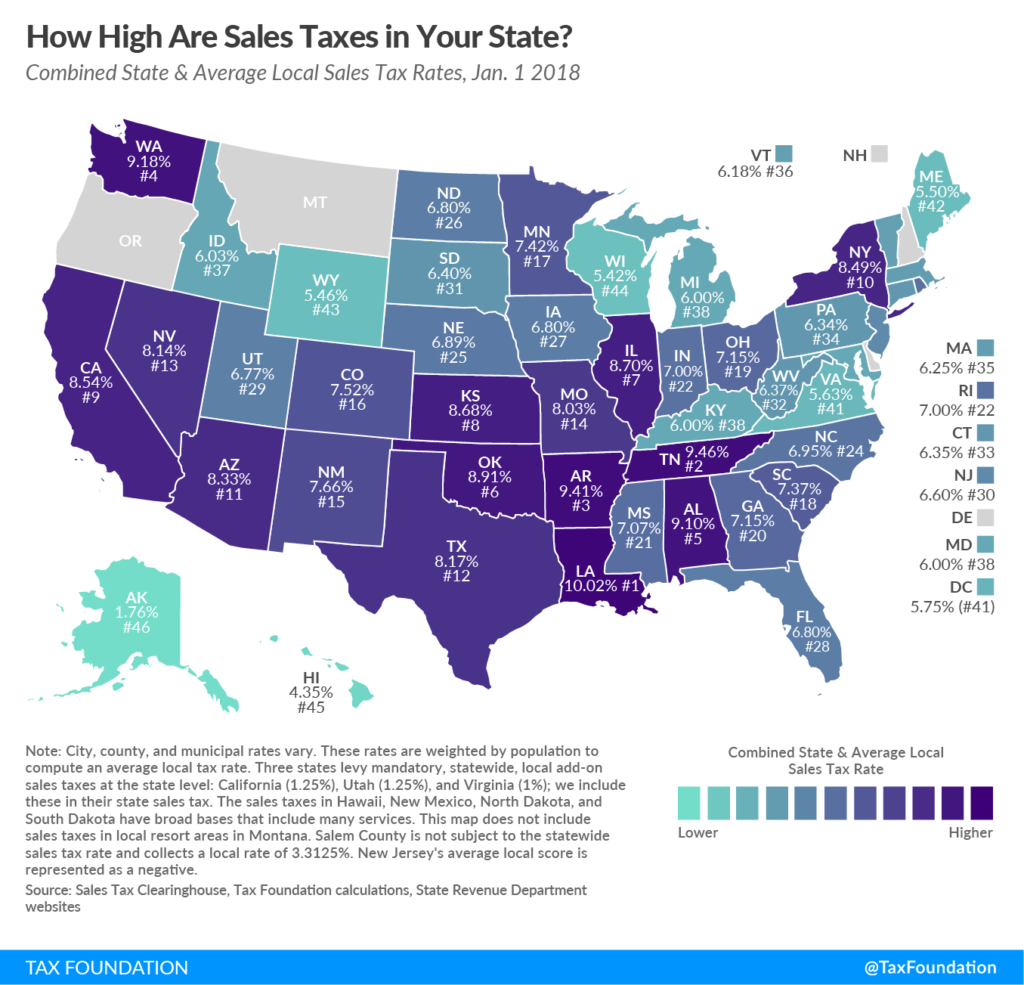 Imposto sobre vendas ou Sales Tax