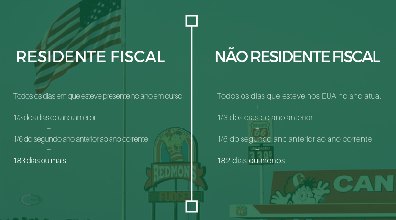 EloGroup Sua empresa nos EUA residente fiscal