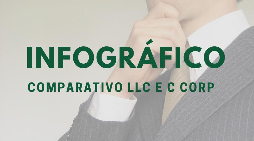 EloGroup empresa nos sua llc e corp infográfico